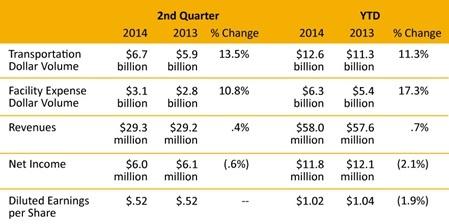 Earnings-Release-Q2-2014