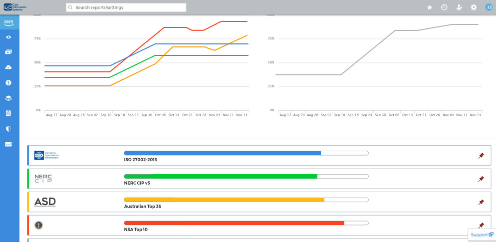 intuitive-dashboards