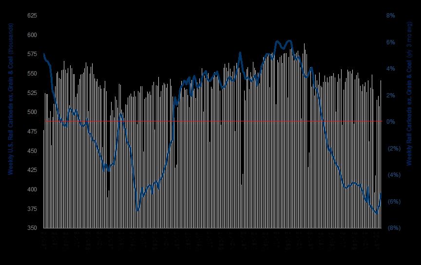 Chart 4 Jan 2020
